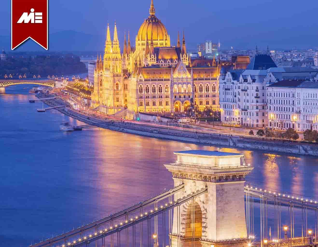 نتیجه تصویری برای خريد ملک در مجارستان